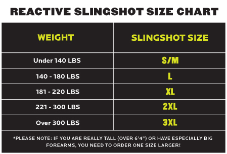 Reactive Slingshot Sizing